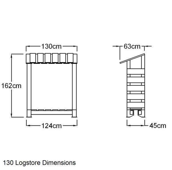 Logstore 130 dimensions