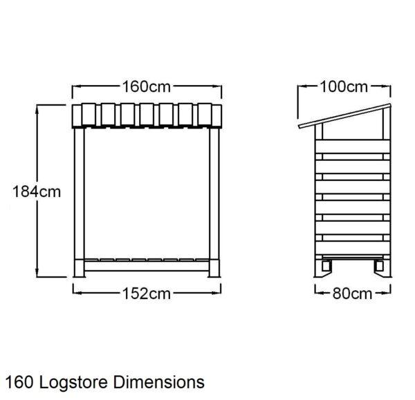 Logstore 160 dimensions