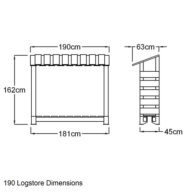 Logstore 190 dimensions