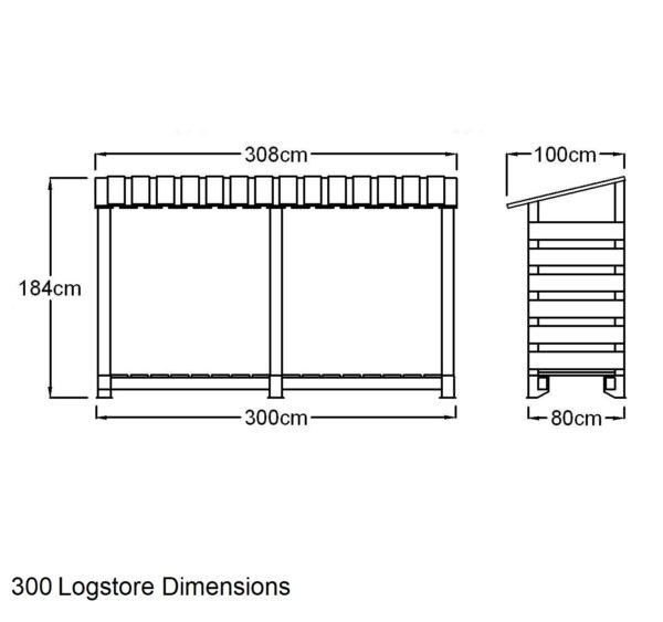 Logstore 300 dimensions