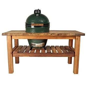Big Green Egg Cover for Large Royal Mahogany Table - Keep your EGG looking like new with this attractive heavy-duty weatherproof cover, designed to work perfectly for years to come! The premium quality fabric resists fading and offers increased durability even in extreme temperatures. Please note this cover fits the Royal Mahogany & Slate Grey tables pictured.