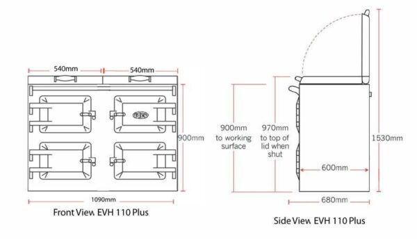 """Everhot 110+ - TheEverhot110+offers the classic configuration of cast iron hot and simmer plates under separate lids, both of which are independently controllable. In addition, this cooker has three ovens; ideal for those customers who want to have a roasting, baking and slow cooking set up. The fourth door provides access to the controls of the cooker.  Click<a href=""""https://www.topstak.co.uk/events/"""">here</a>for a list of upcoming cooking demonstrations"""
