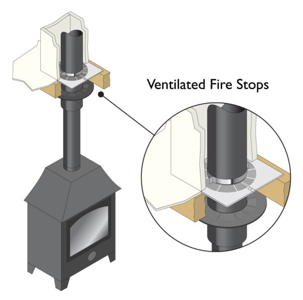 Ventilated Round Firestop 2pc - Schiedel Twin Wall Flue - ICS is a twin wall insulated chimney system for use on open and closed stoves, open fires, residential and small commercial multi fuel appliances, with continuous operating temperatures up to 450°C and short firing up to 550°C.