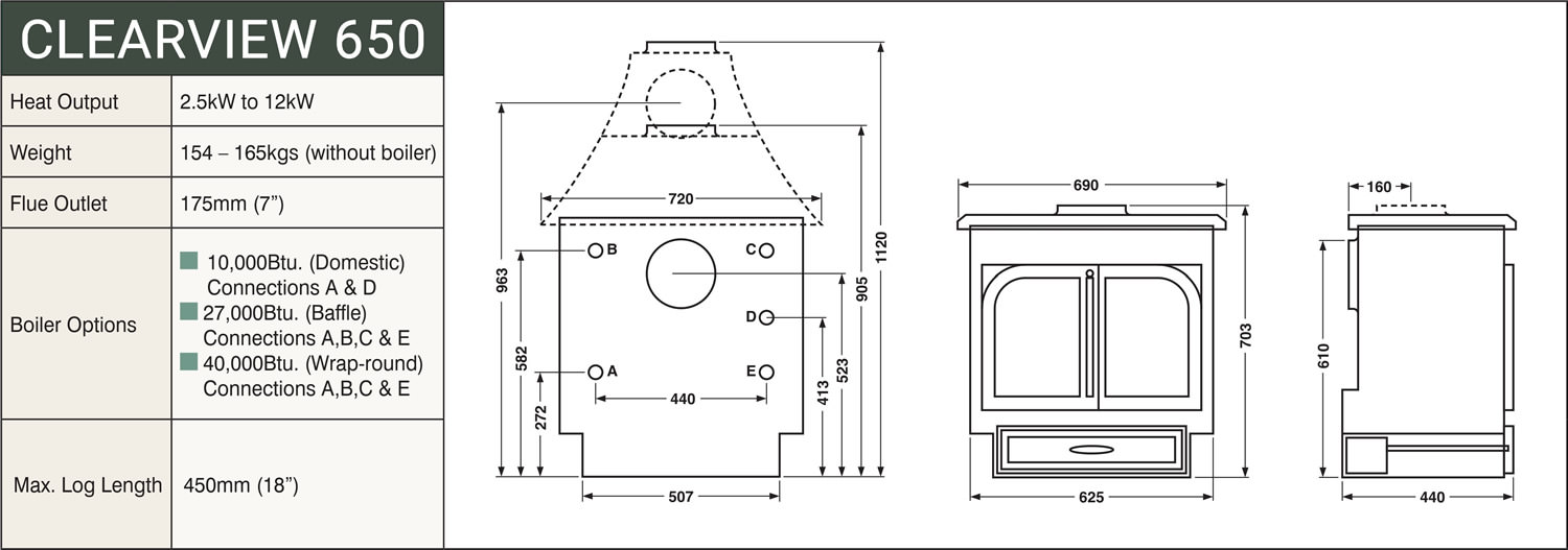 Clearview Solution 650 Multifuel Stove - Clearview Stoves Size schematic