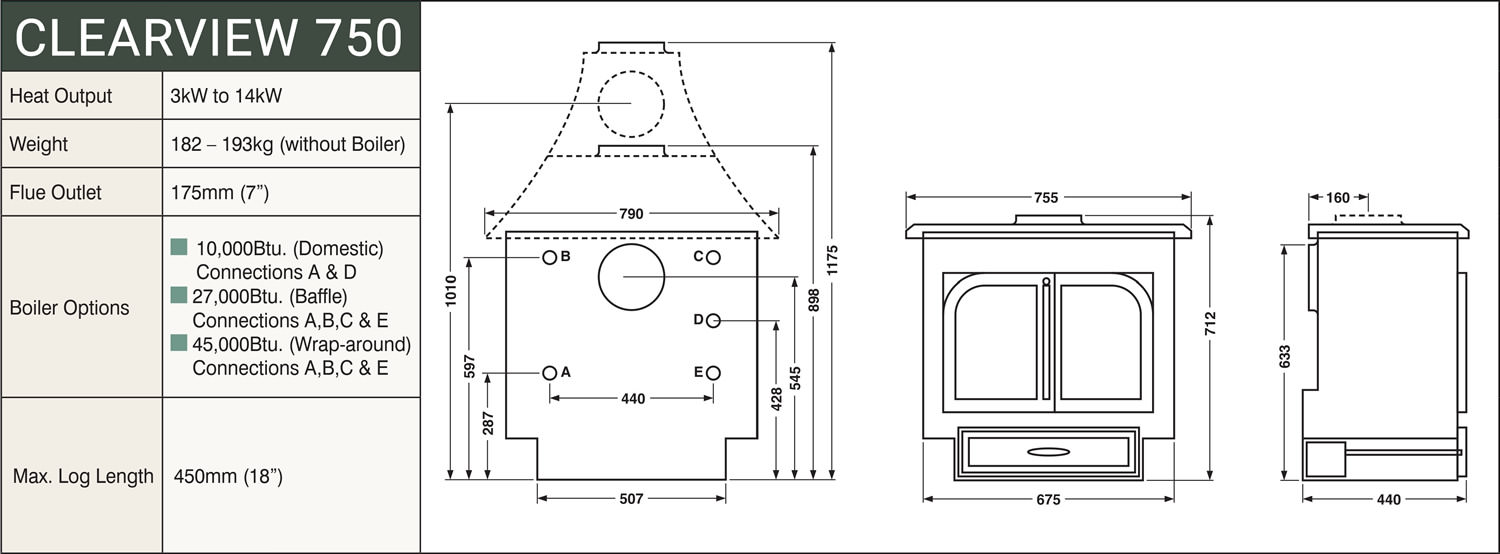 Clearview Solution 750 Multifuel Stove - Clearview Stoves Size schematic