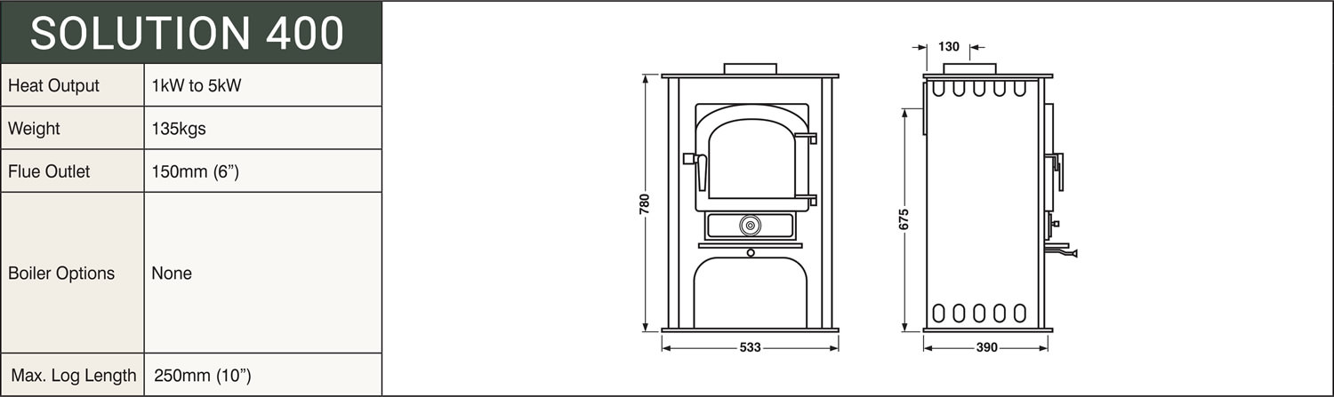 Clearview Solution 400 Multifuel Stove - Clearview Stoves Size schematic