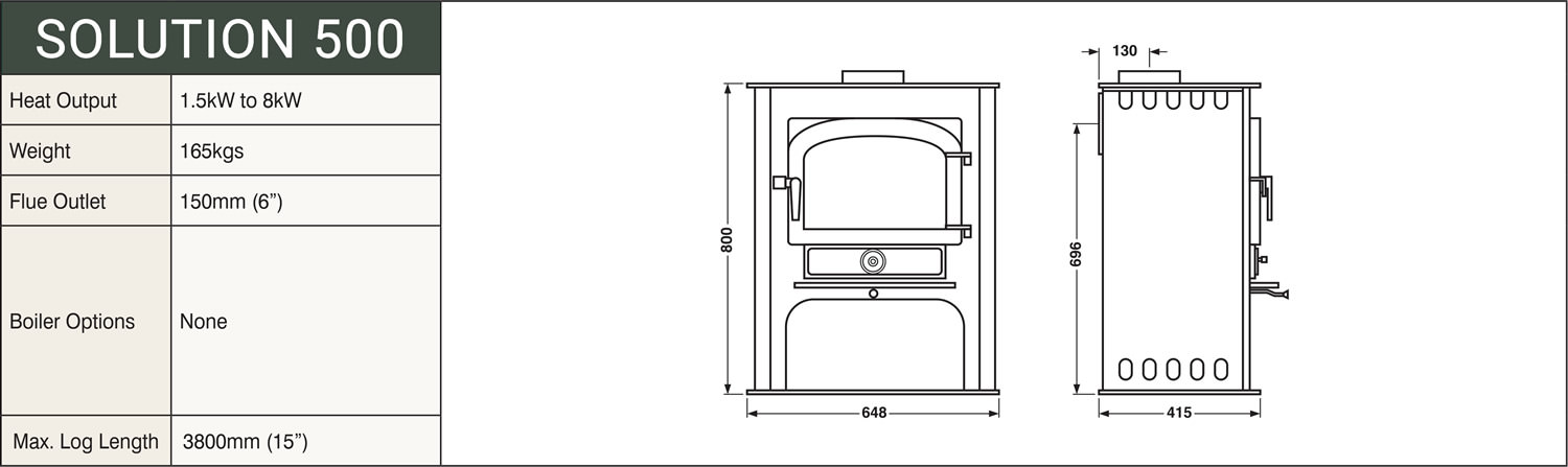 Clearview Solution 500 Multifuel Stove - Clearview Stoves Size schematic