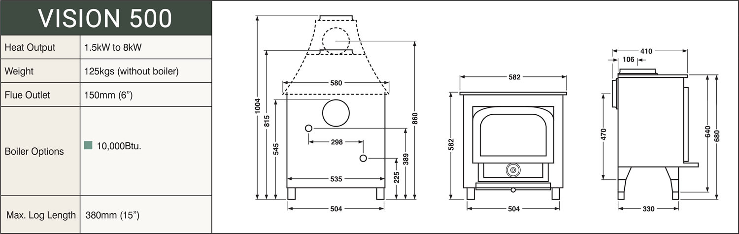 Clearview Vision 500 Multifuel Stove - Clearview Stoves Size schematic
